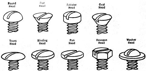 screw-head-types
