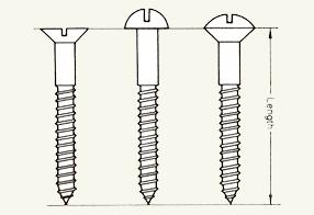 screw-lengths