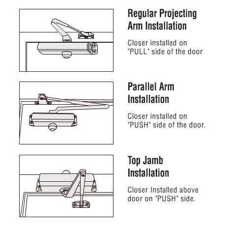 arm installation